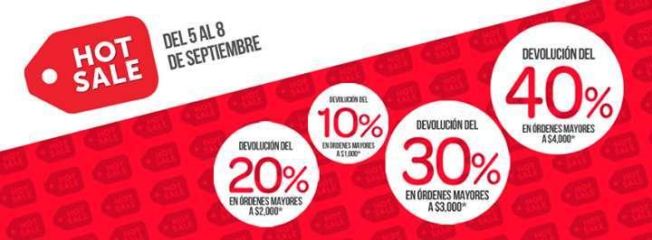 Hot Sale – Clickonero: Hasta 40% en devolución de compra
