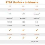 AT&T Planes unidos a tu manera