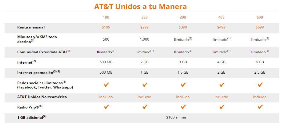 AT&T: Planes Unidos a Tu Manera Dan Más Datos Para Navegar