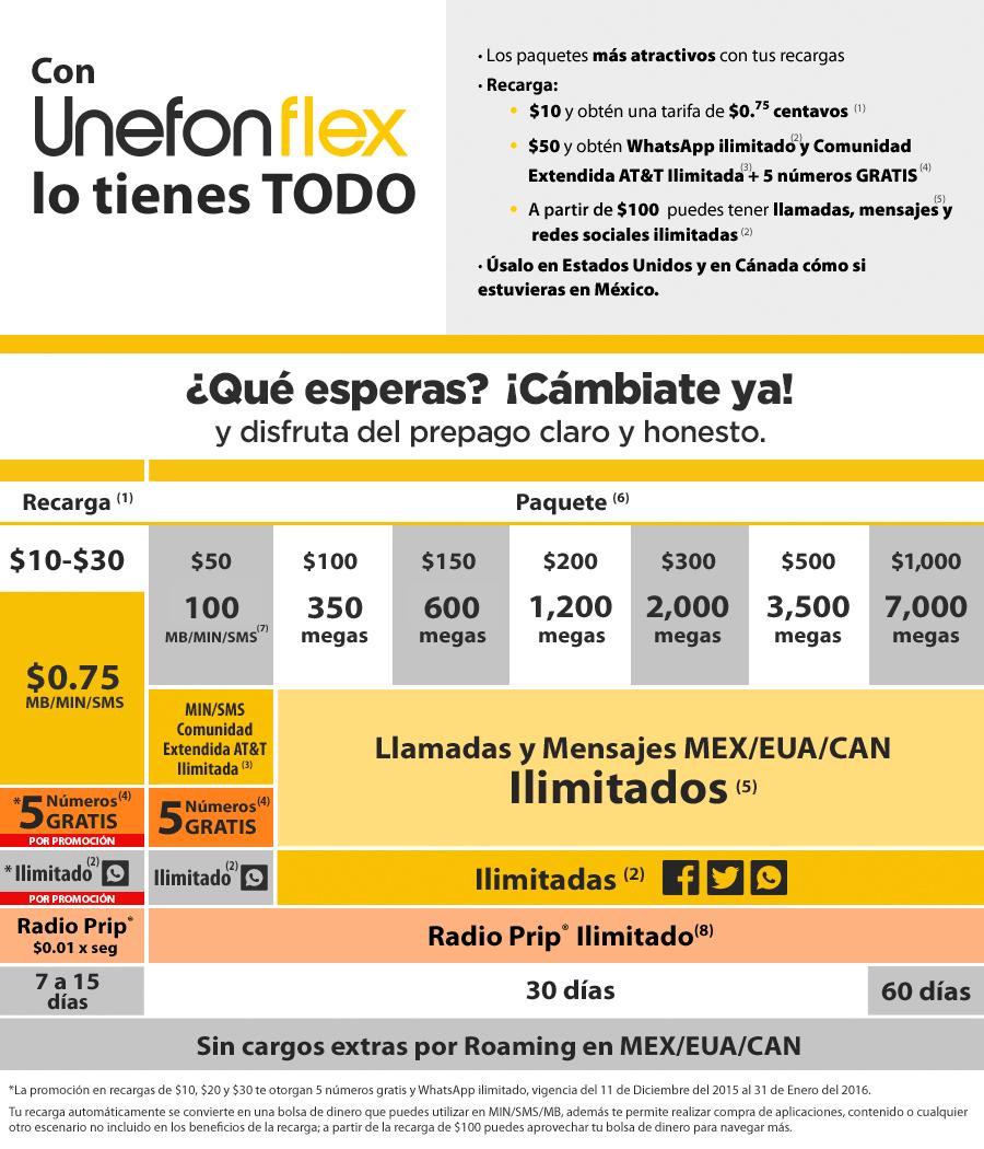 Unefon: Whatsapp Ilimitado desde Recargas de $10 pesos