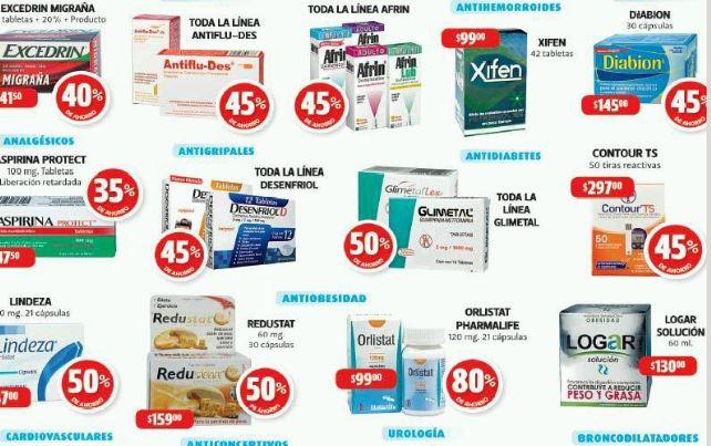 Precio de una farmacia
