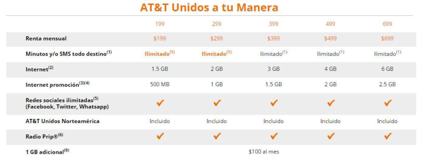 AT&T: Planes Unidos a tu Manera Minutos Ilimitados y  Desde 2 GB para Navegar