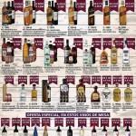 bodegas alianza ofertas en vinos y licores del 23 al 28 de feb