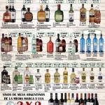 Bodegas Alianza ofertas en vinos y licores del 8 al 13 de marzo OFFDE
