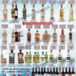 Ofertas en vinos y licores del 5 al 10 de abril en bodegas alianza OFFDE