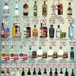 Bodegas alianza ofertas en vinos y licores del 24 al 29 de mayo OFFDE