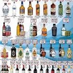 Bodegas Alianza ofertas en vinos y licores al 5 de JunioOFFDE
