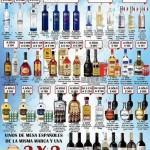 Ofertas en vinos ylicores en bodegas alianza del 12 al1 7 de julio  2016 OFFDE