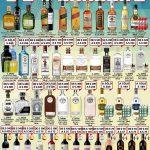 ofertas-en-vinos-y-licores-bodegas-alianza-del-27-de-septiembre-al-2-de-octubre-offde
