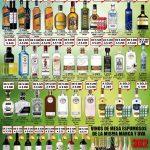 ofertas-vinos-y-licores-bodegas-alianza-al-16-de-octubre-offde