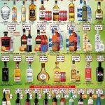 Promociones en vinos y licores bodegas alianza OFFDE