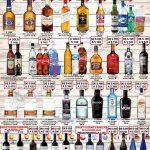Ofertas en vinos y licores bodegas alianza del 22 de mayo al 4 de junio OFFDE