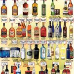 bodegas alianza ofertas vinos y licores OFFDE